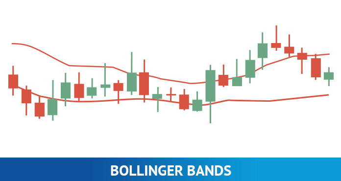 Bolly Band Bounce Strategy